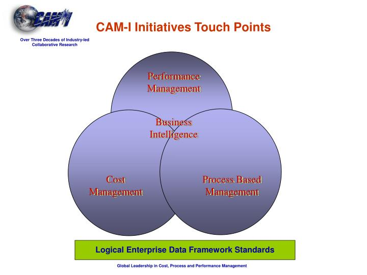 CAM-I Initiatives Touch Points