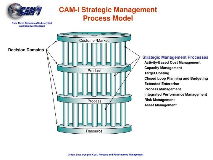 CAM-I Strategic Management