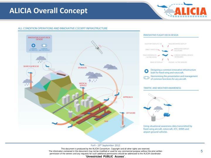 ALICIA Overall Concept