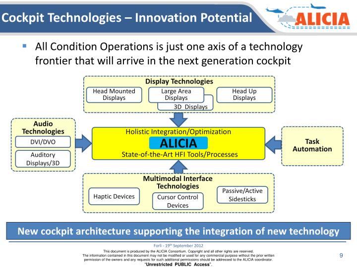 All Condition Operations is just one axis of a technology frontier that will arrive in the next generation cockpit