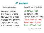 a1 pledges