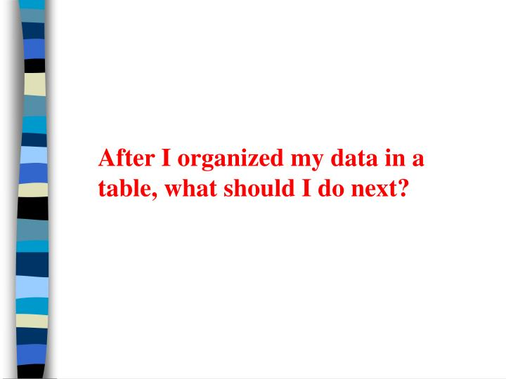After I organized my data in a table, what should I do next?