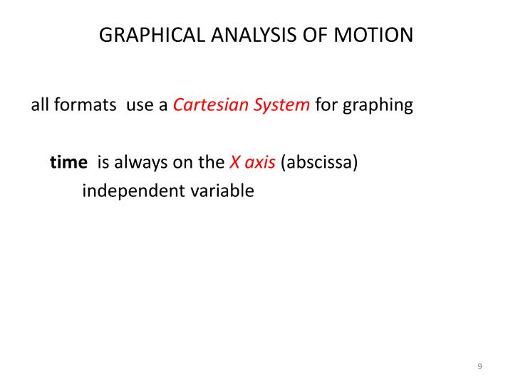 GRAPHICAL ANALYSIS OF MOTION