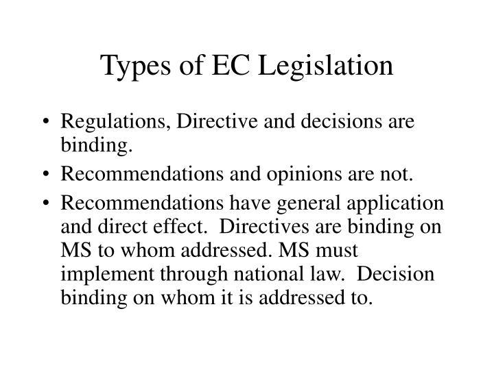 Types of EC Legislation