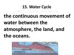 15 water cycle