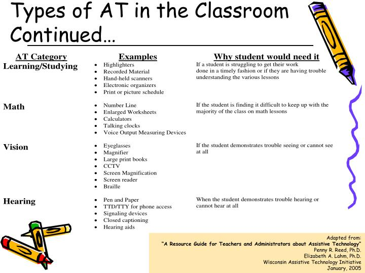 Types of AT in the Classroom Continued…