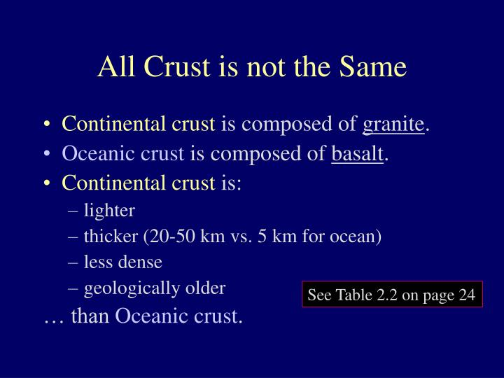 All Crust is not the Same