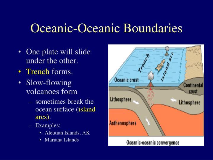 Oceanic-Oceanic Boundaries
