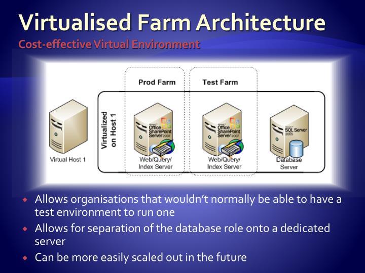 Virtualised