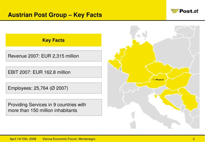Austrian post group key facts
