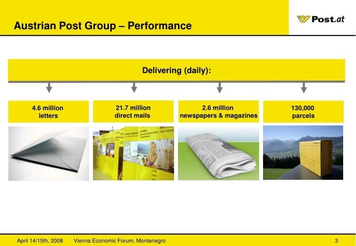Austrian post group performance