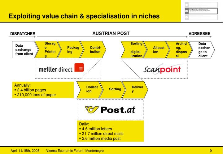 Exploiting value chain & specialisation in niches