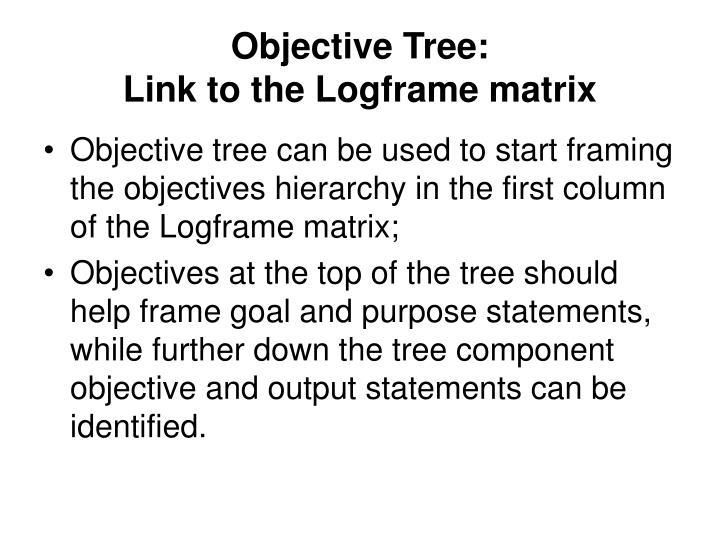 Objective Tree: