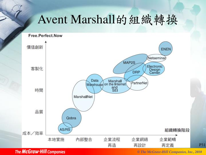 Avent Marshall
