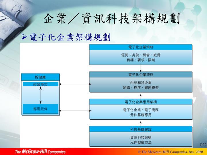 企業/資訊科技架構規劃