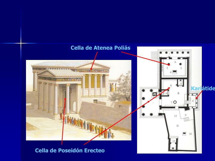 Cella de Atenea Poliás