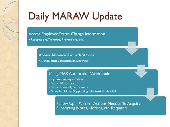 Daily MARAW Update