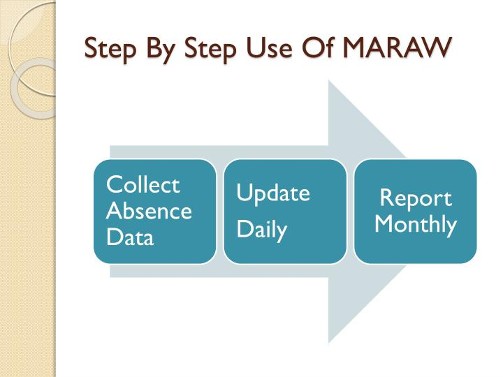 Step By Step Use Of MARAW