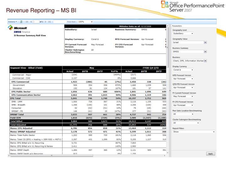Revenue Reporting – MS BI