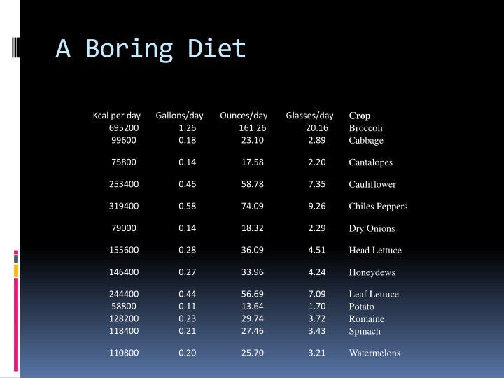 A Boring Diet