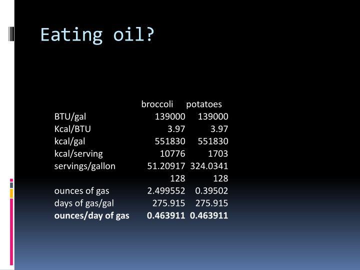 Eating oil?