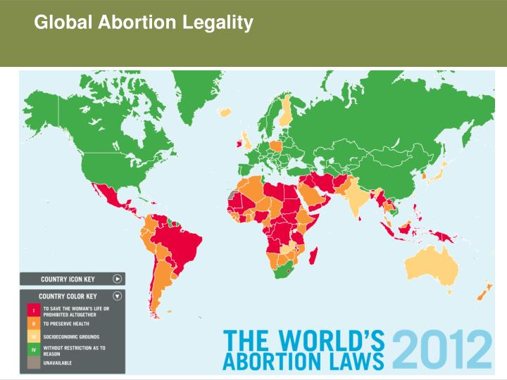 Global Abortion Legality