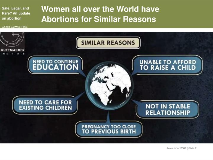 Women all over the world have abortions for similar r easons