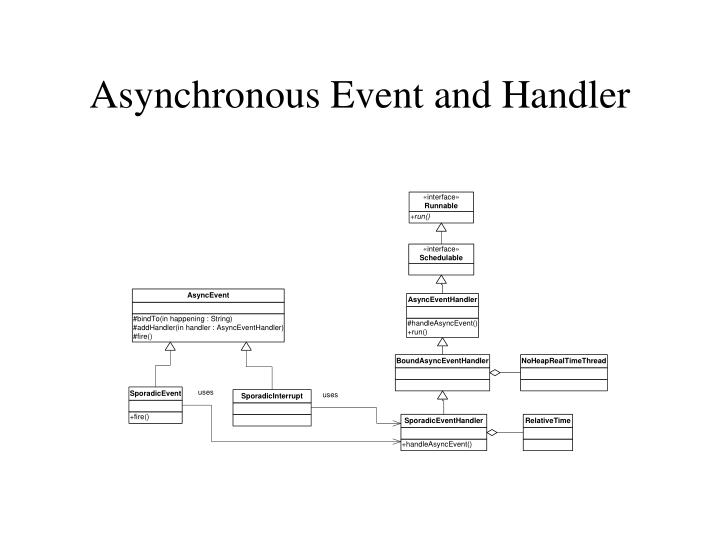 Asynchronous Event and Handler