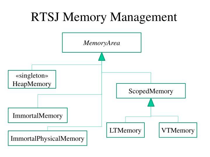 RTSJ Memory Management