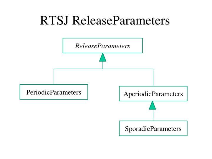 RTSJ ReleaseParameters