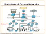 limitations of current networks