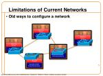 limitations of current networks2