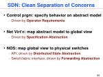 sdn clean separation of concerns