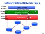 software defined network take 21