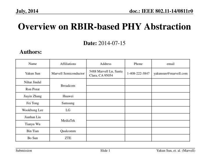 Overview on rbir based phy abstraction