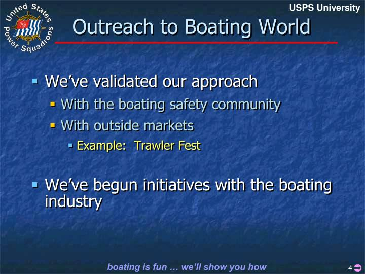 Outreach to Boating World