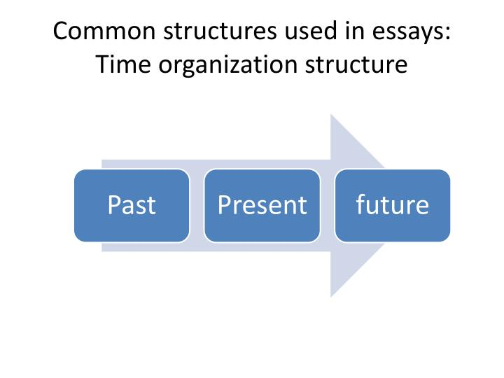 Common structures used in essays time organization structure