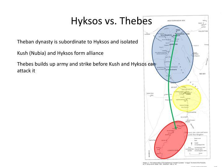 Hyksos vs. Thebes