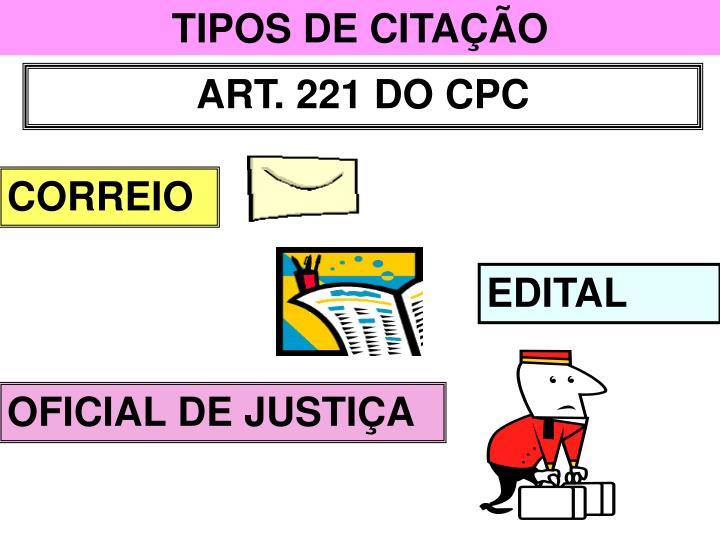TIPOS DE CITAÇÃO