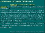 creating a database from a to z2