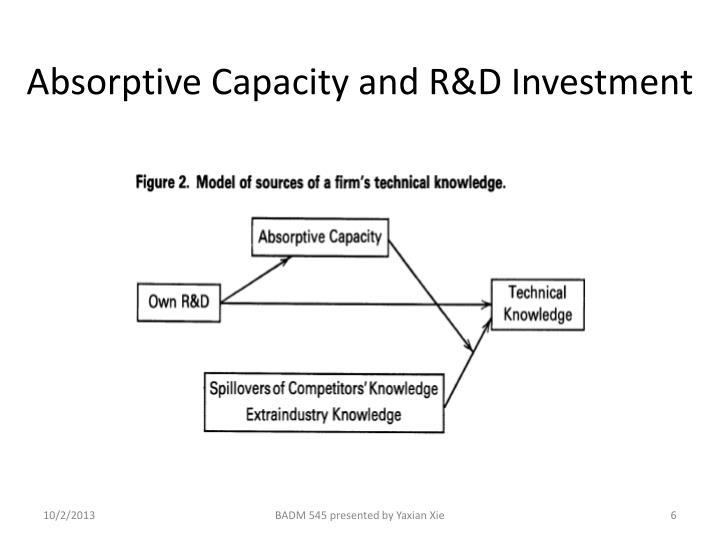 Absorptive Capacity and