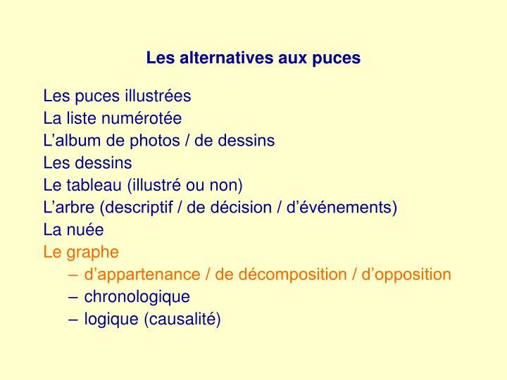 Les alternatives aux puces