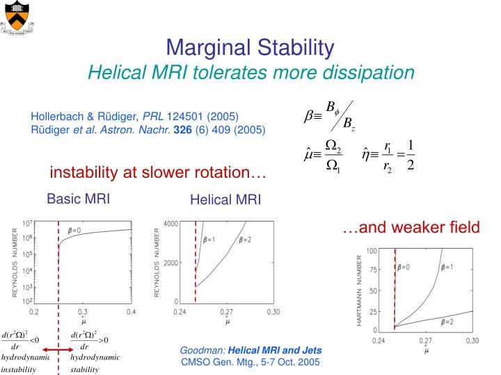 Marginal stability helical mri tolerates more dissipation