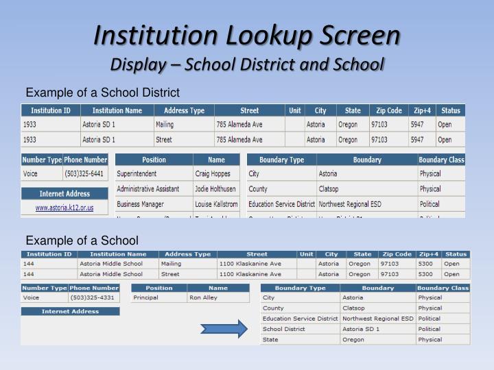 Institution Lookup Screen