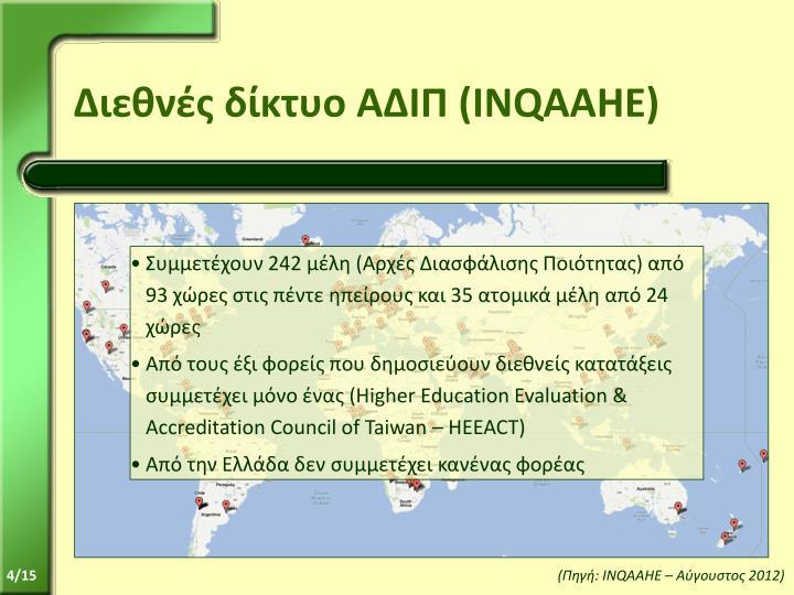 Διεθνές δίκτυο ΑΔΙΠ (