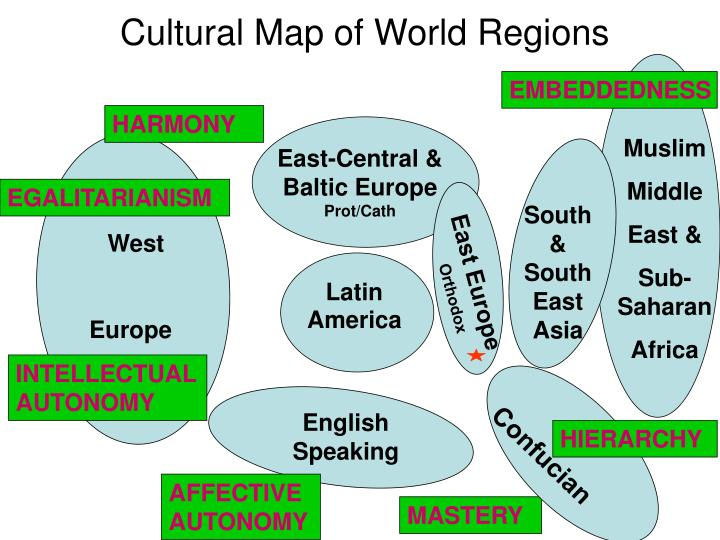 Cultural Map of World Regions