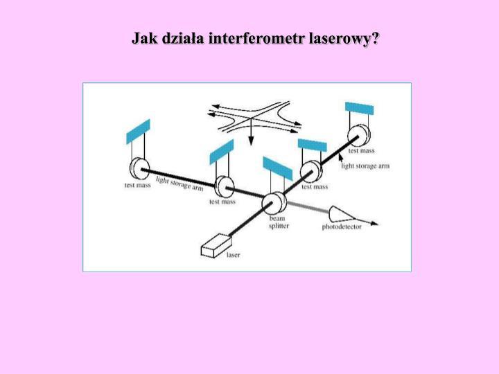 Jak działa interferometr laserowy?