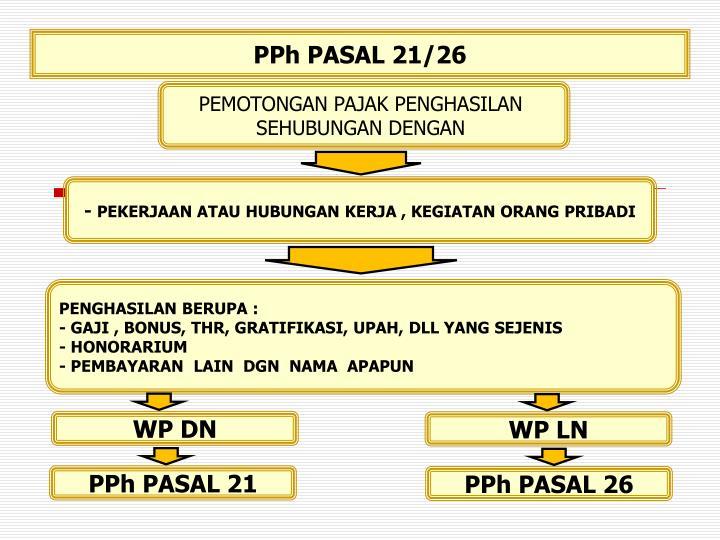 PPh PASAL 21/26