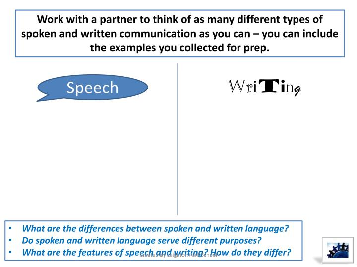 Work with a partner to think of as many different types of spoken and written communication as you can – you can include the examples you collected for prep.