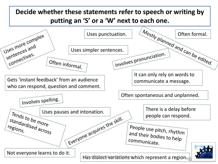 Decide whether these statements refer to speech or writing by putting an 'S' or a 'W' next to each one.